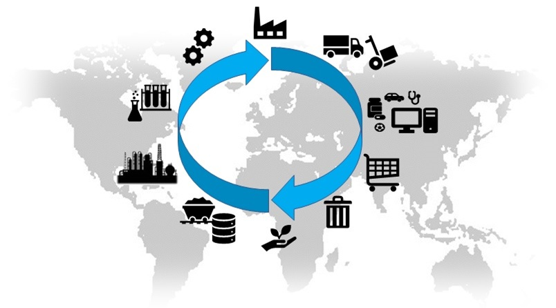 product compliance in circular economy